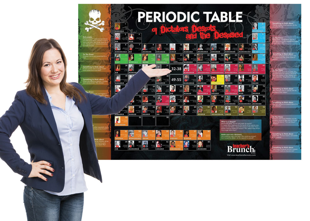 Periodic Table of Dictators, Despots and Despised