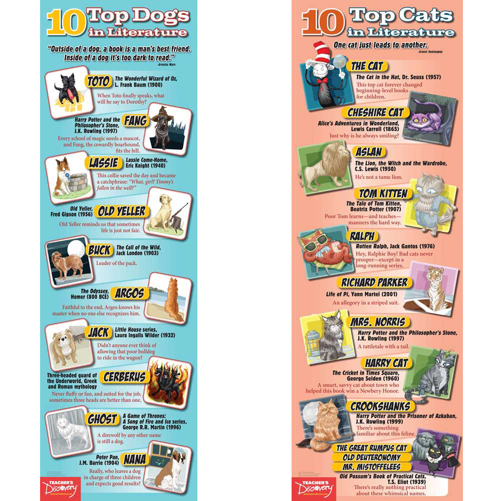 10 Top Cats and Dogs in Literature Poster Set