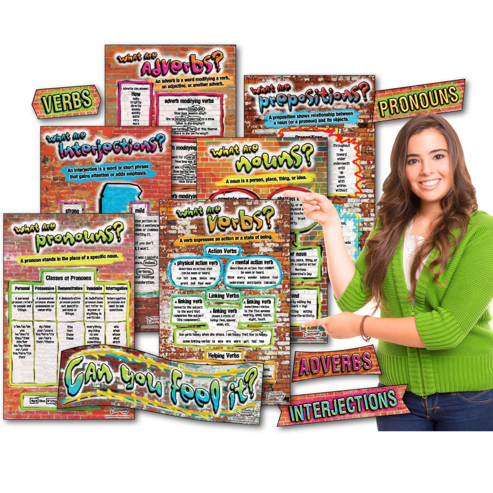Parts of Speech Posters ~ Set of 10