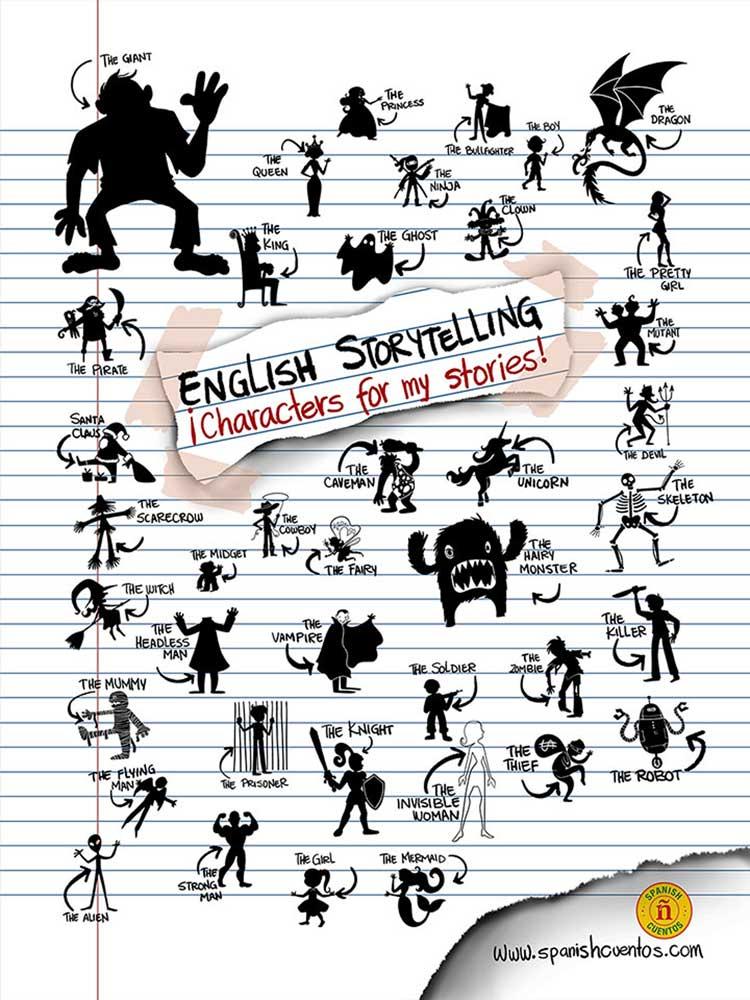 English Storytelling Poster