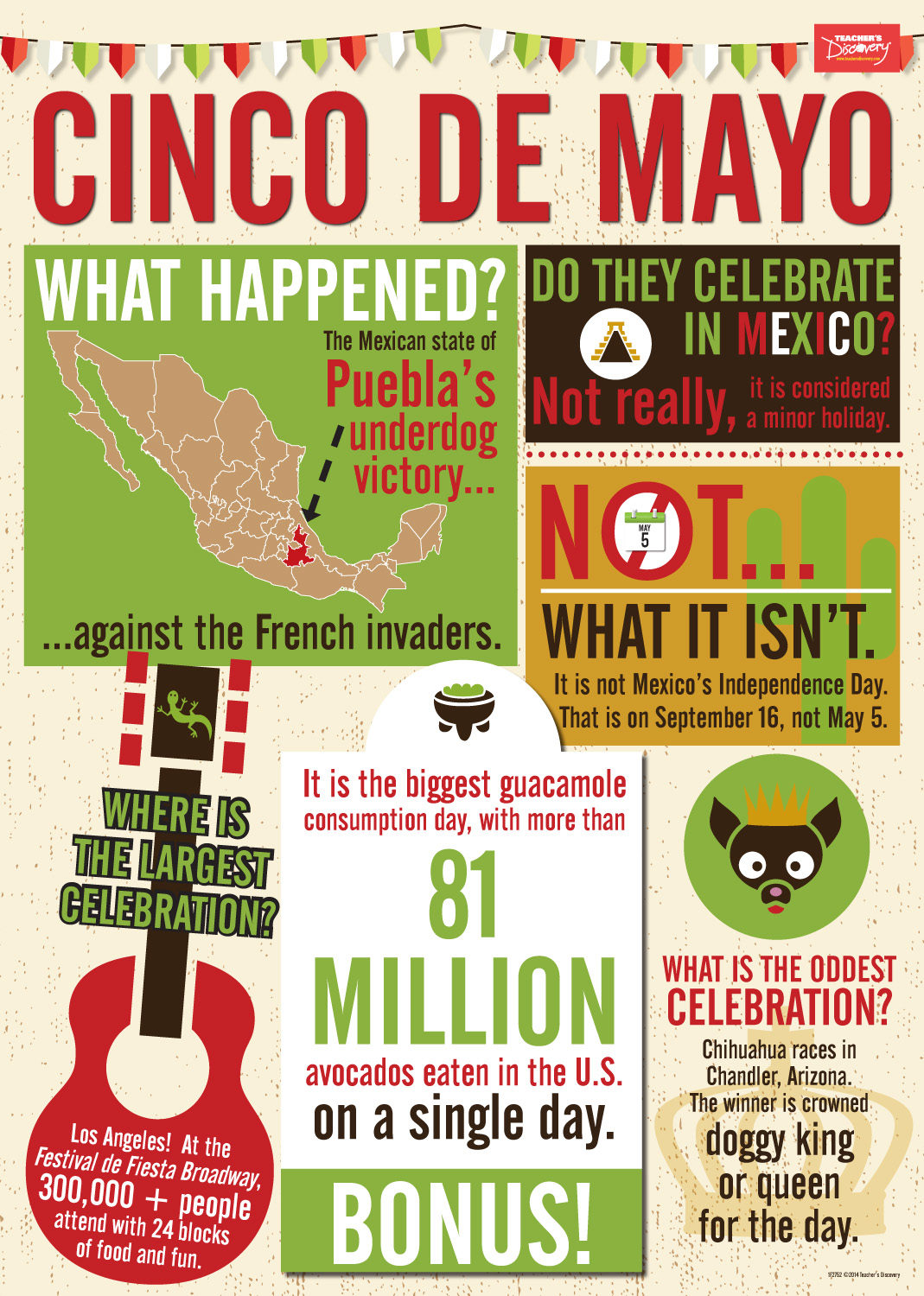 Infographics about food in spanish