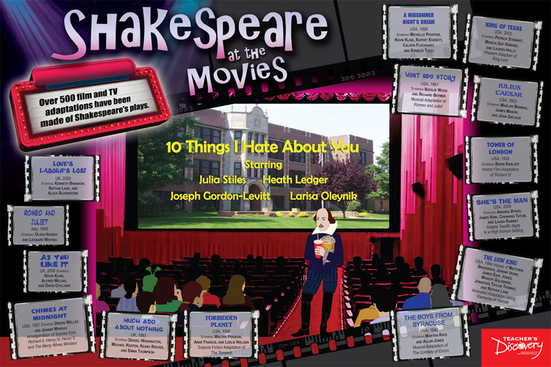 Shakespeare At The Movies Poster
