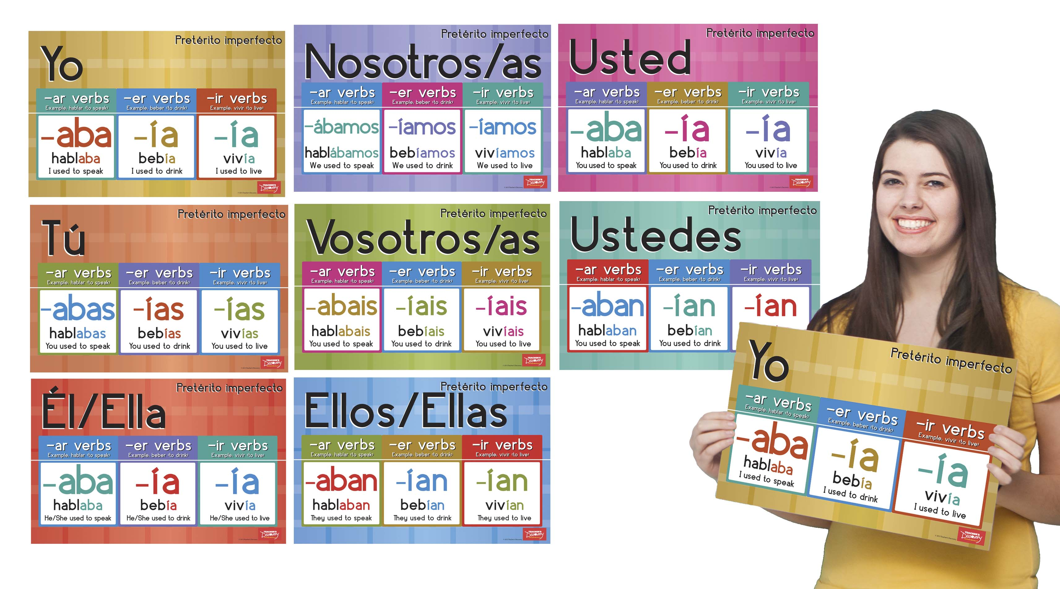 Reinforce! Spanish Past Imperfect Verbs Bulletin Board Set