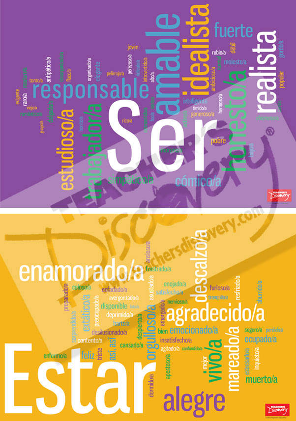 Ser and Estar Word Cloud Poster Set