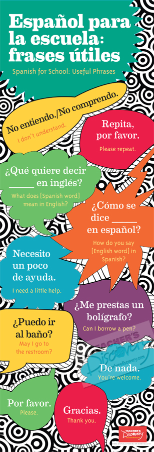 School Phrases Skinny Poster Spanish