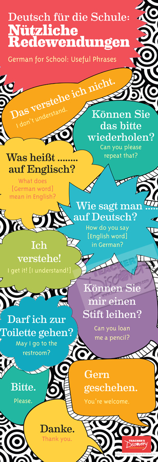 School Phrases Skinny Poster German