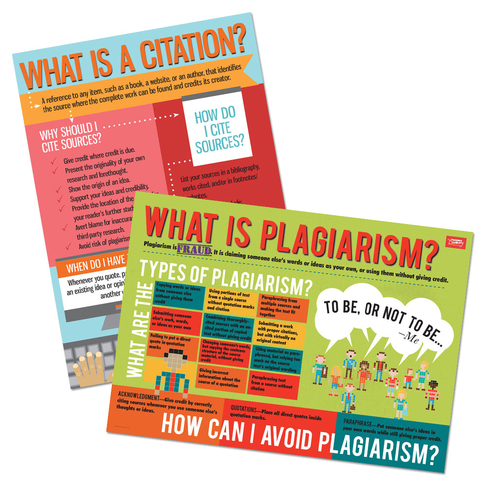 Plagiarism and Cite Sources Infographic Poster Set