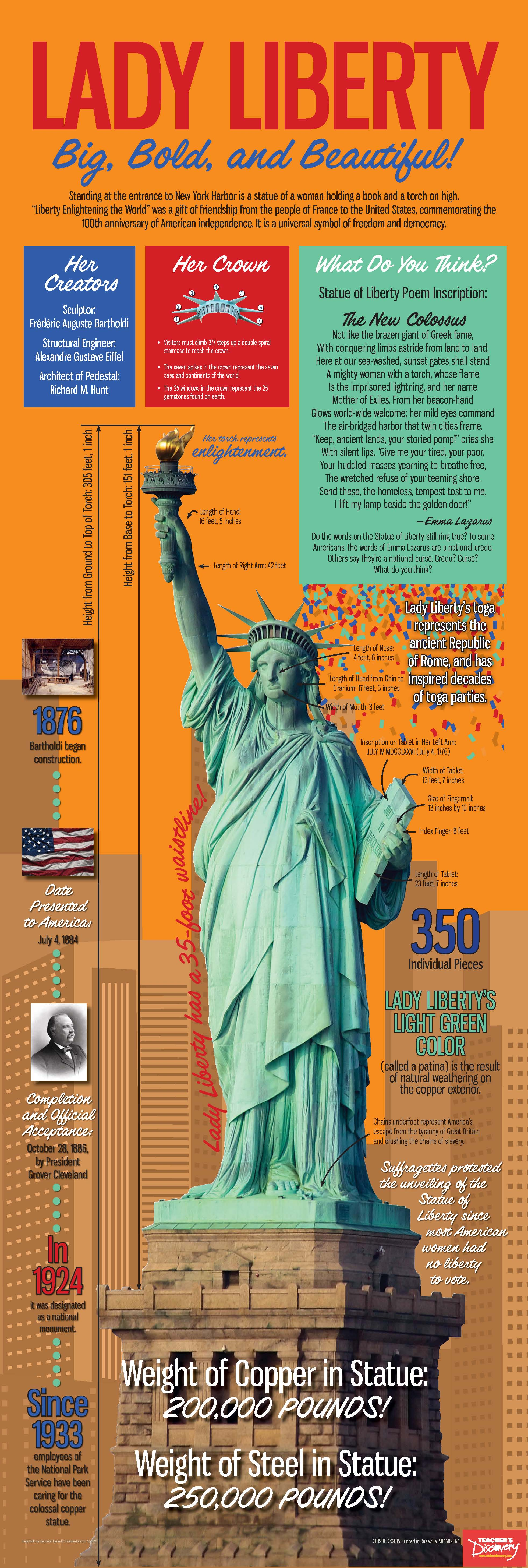Statue of Liberty Infographic Poster