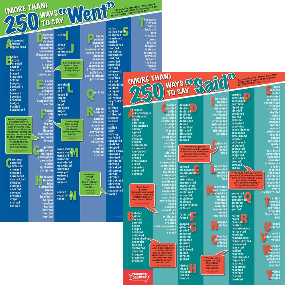 (More Than) 250 Ways To Say It Poster Set