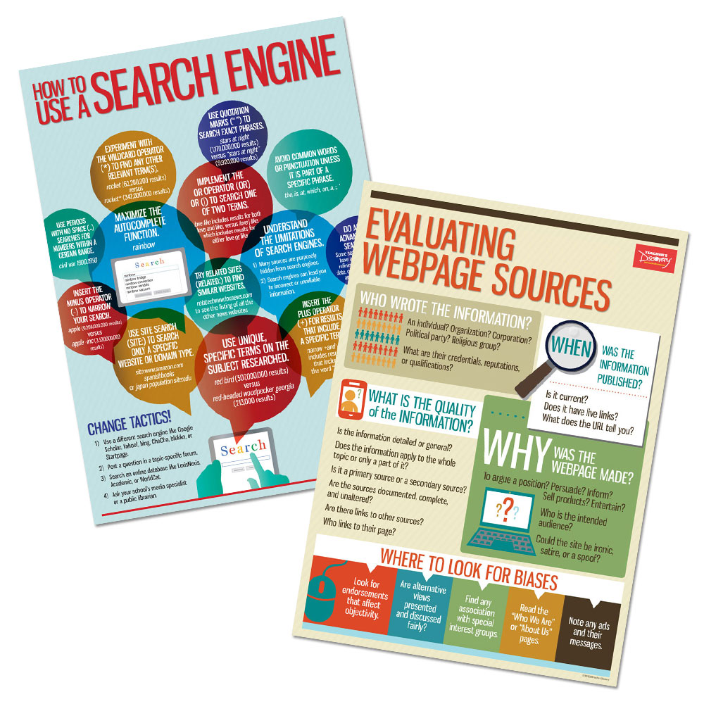 Online Resources Infographic Poster Set