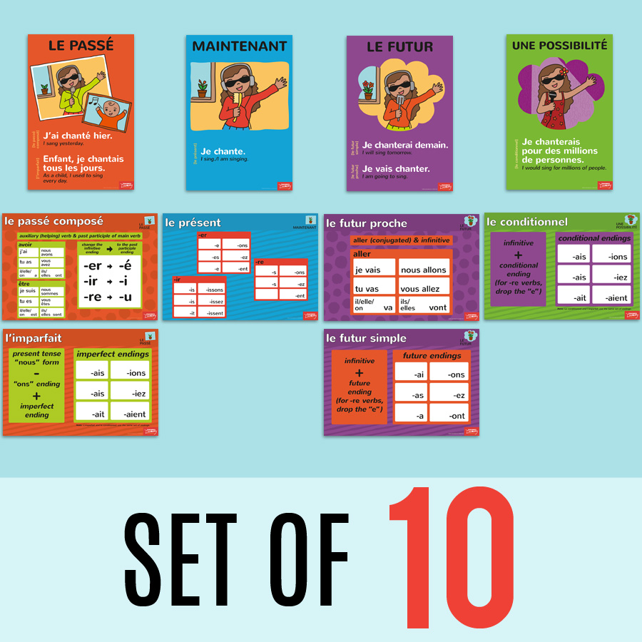Forms/Tenses and Endings/Constructions French Posters (Set of 10)