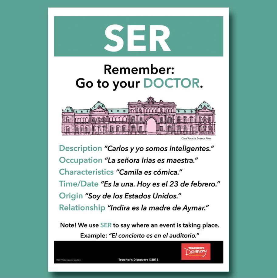Ser and Estar Mnemonic Spanish Mini-Poster Set of 2