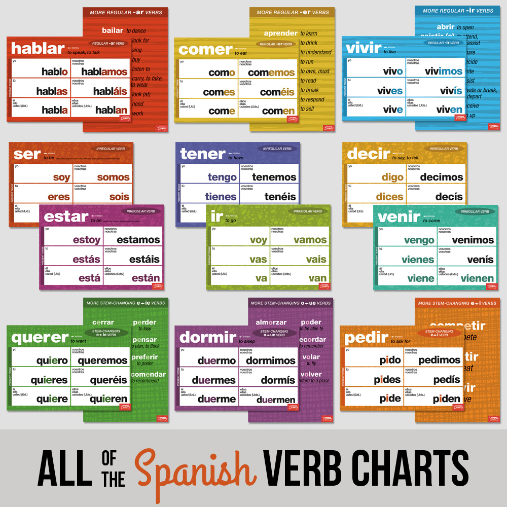 All the Spanish Verb Charts - Set of 18