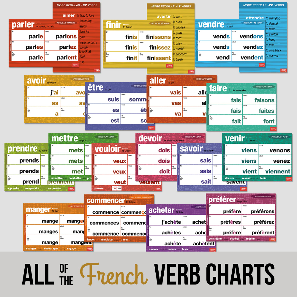 All the French Verb Charts - Set of 20