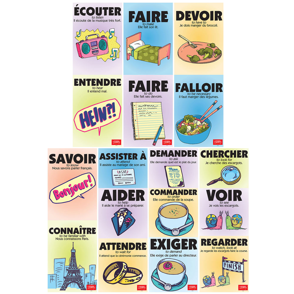 Vexing Verbs French Poster Set of All 7 Posters