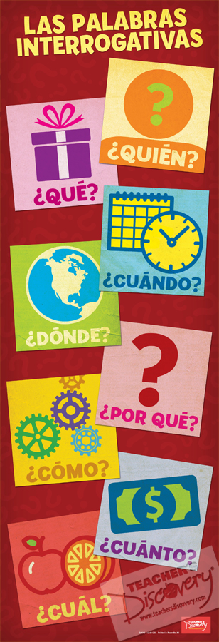Interrogative Words Skinny Poster Spanish