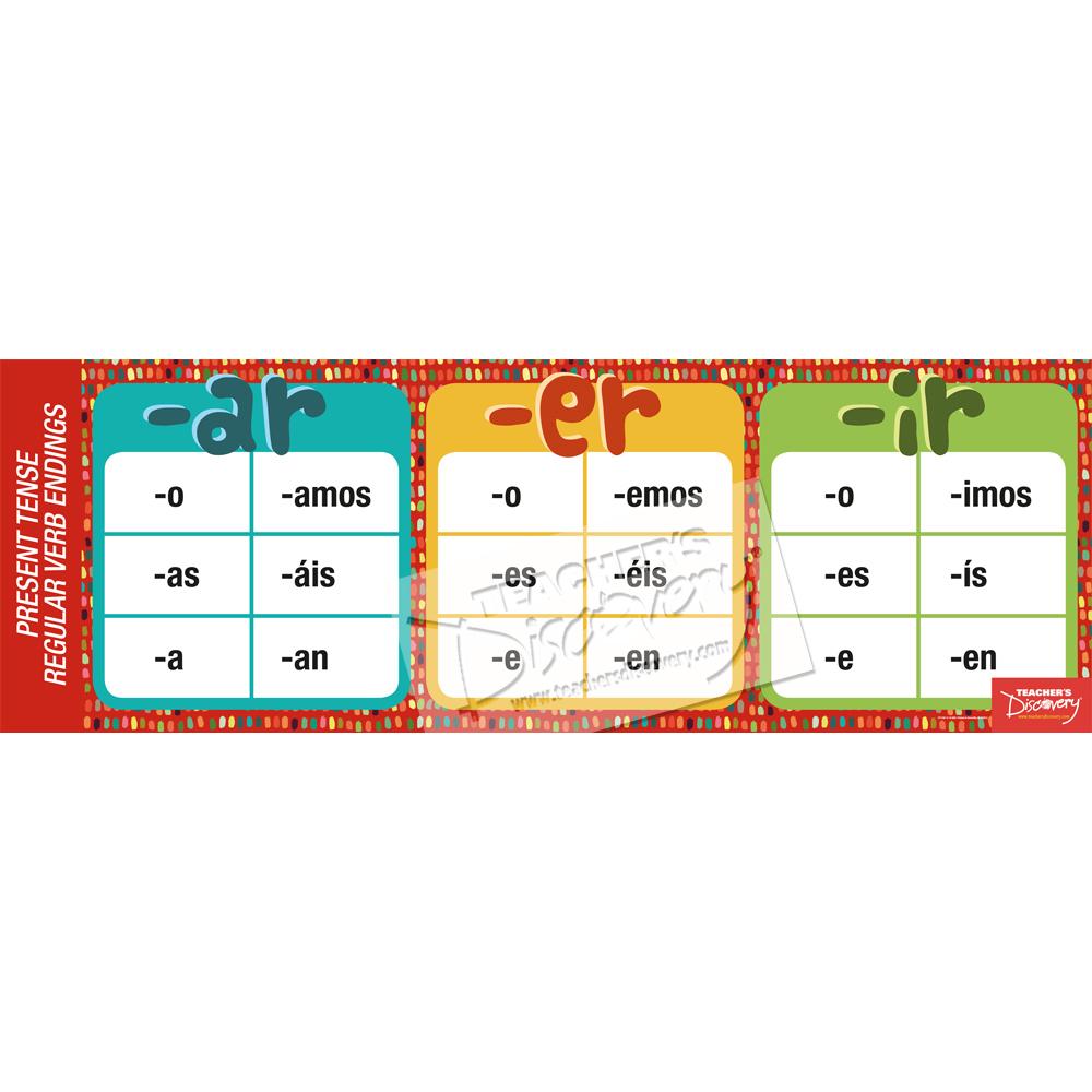Regular spanish verb endings poster spanish teacher 39 s for Farcical in spanish
