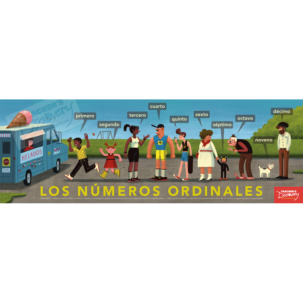 Ordinal Numbers Spanish Poster