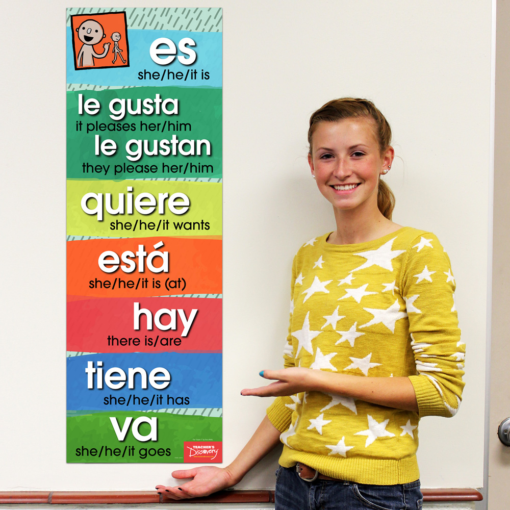 Super 7 3rd person present spanish skinny poster spanish for Farcical in spanish