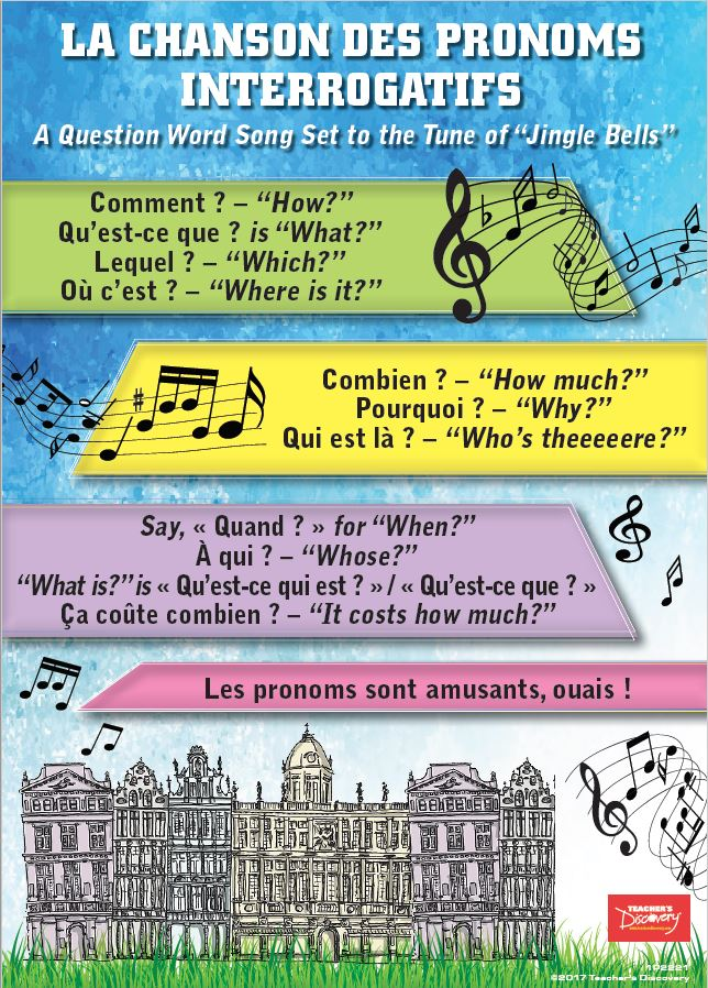 Interrogative Mnemonic French Song Poster