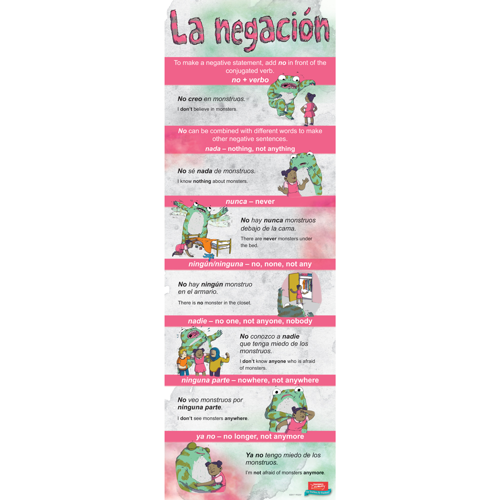 Negation Spanish Skinny Poster