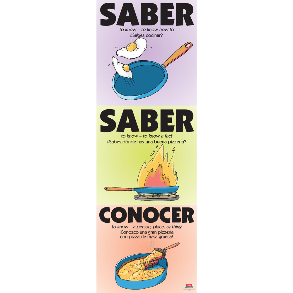 Vexing Verbs Saber And Conocer Spanish Poster Vocab