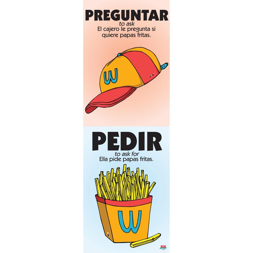 Vexing Verbs Preguntar and Pedir Spanish Poster