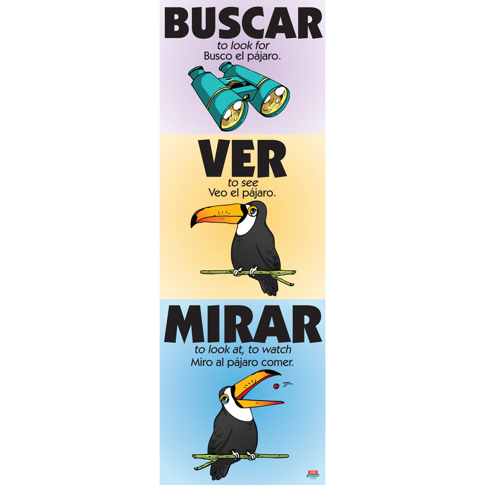 Vexing Verbs Buscar, Ver, and Mirar Spanish Poster