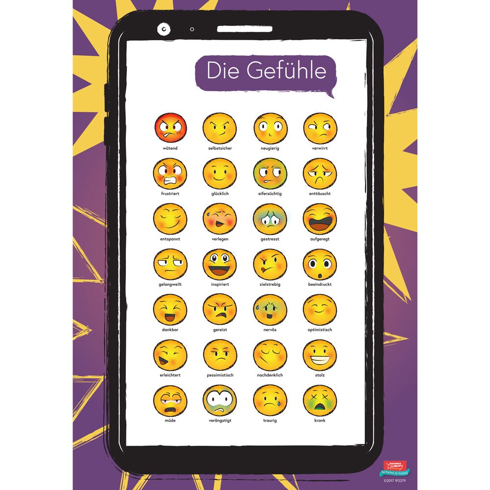 Emoji Emotions German Poster