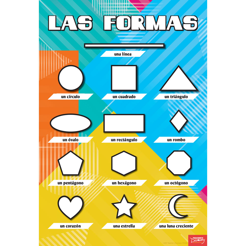 Las formas Spanish Mini-Poster