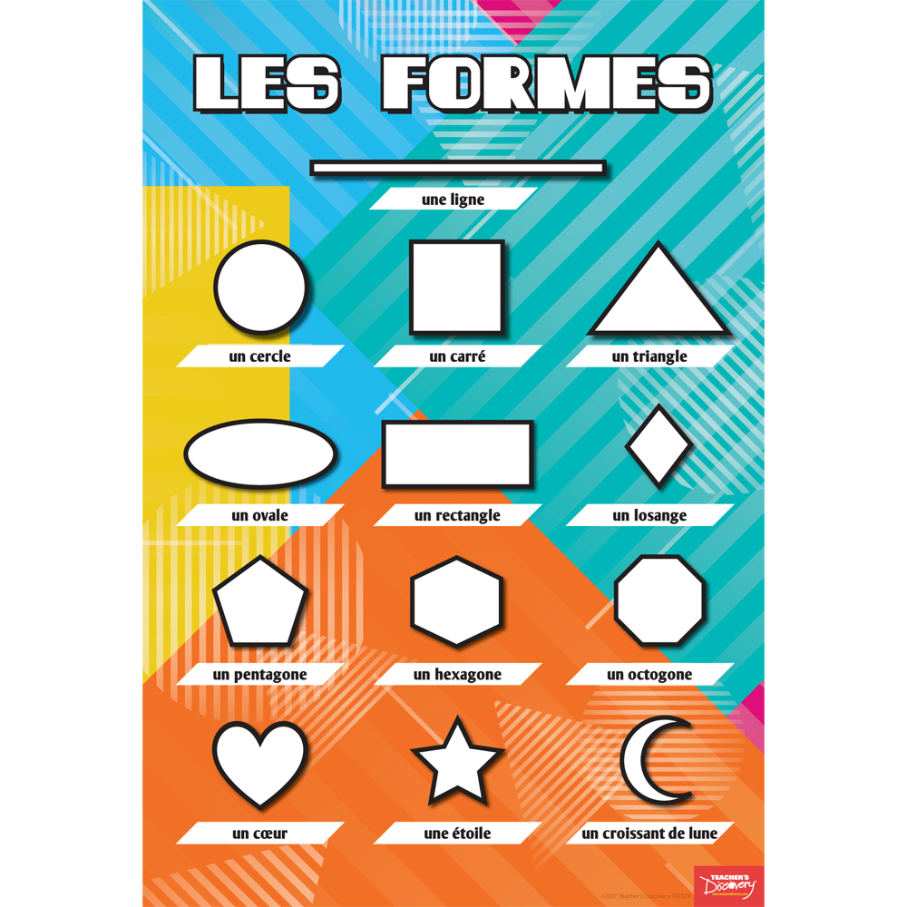 Les Formes French Mini-Poster
