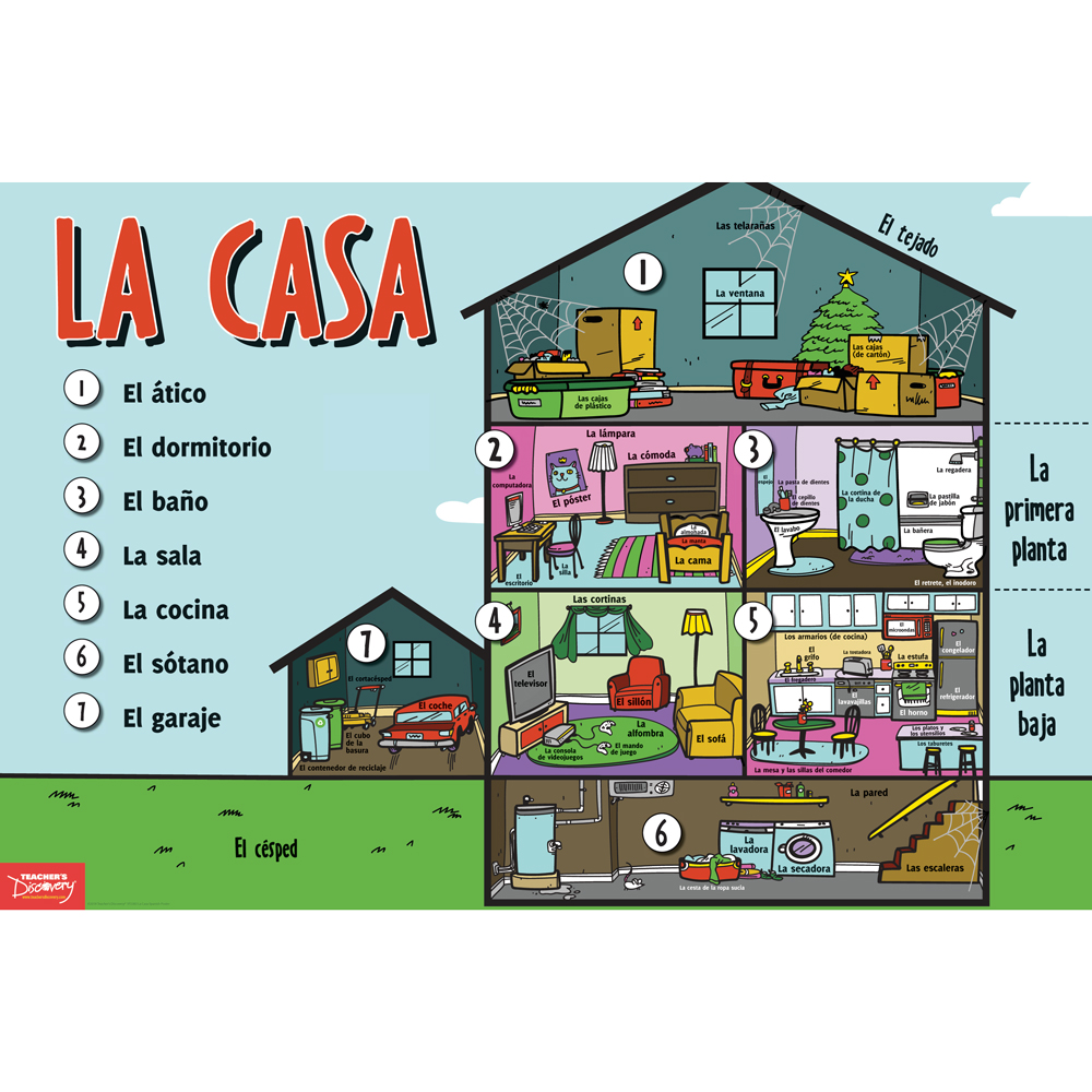 Household Nouns Spanish Chart