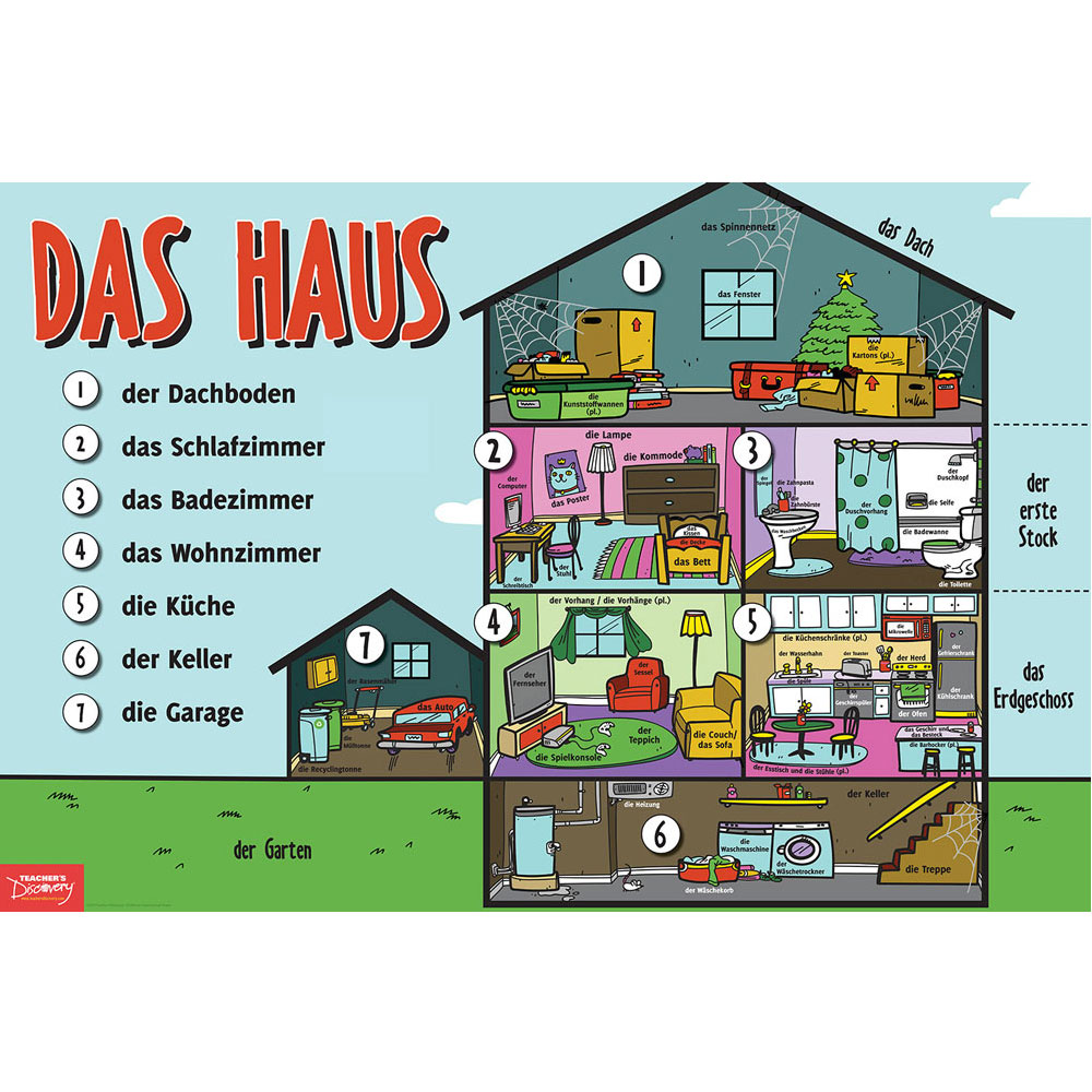 Household Nouns German Chart