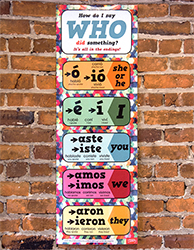 How to Say Who (Past) Spanish Skinny Poster