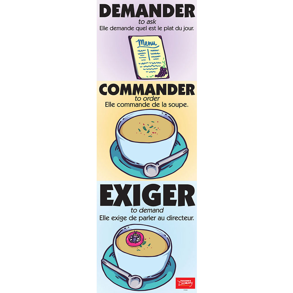 Vexing Verbs Demander, Commander, and Exiger French Poster