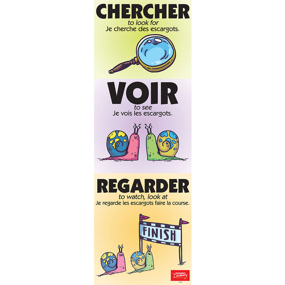Vexing Verbs Chercher, Voir, and Regarder French Poster