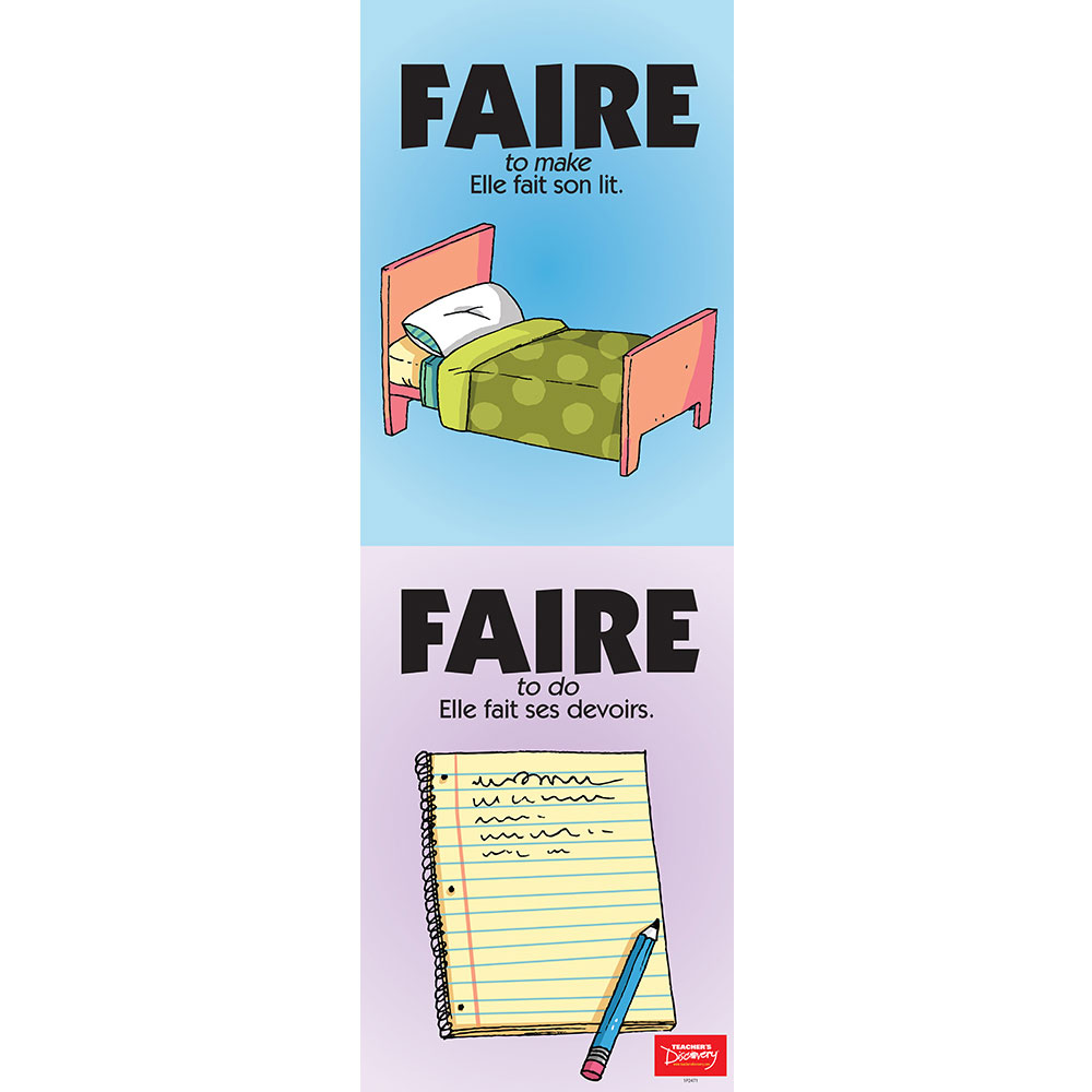 Vexing Verbs Faire French Poster