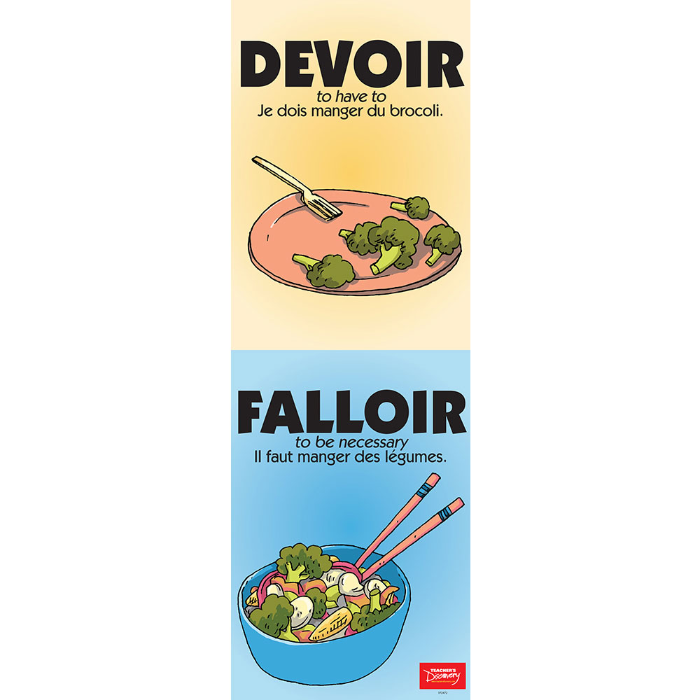 Vexing Verbs Devoir and Falloir French Poster