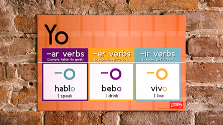 Reinforce! Spanish Verb Conjugation Mini-Poster Set - Reinforce! Spanish Verb Conjugation Mini-Poster Set