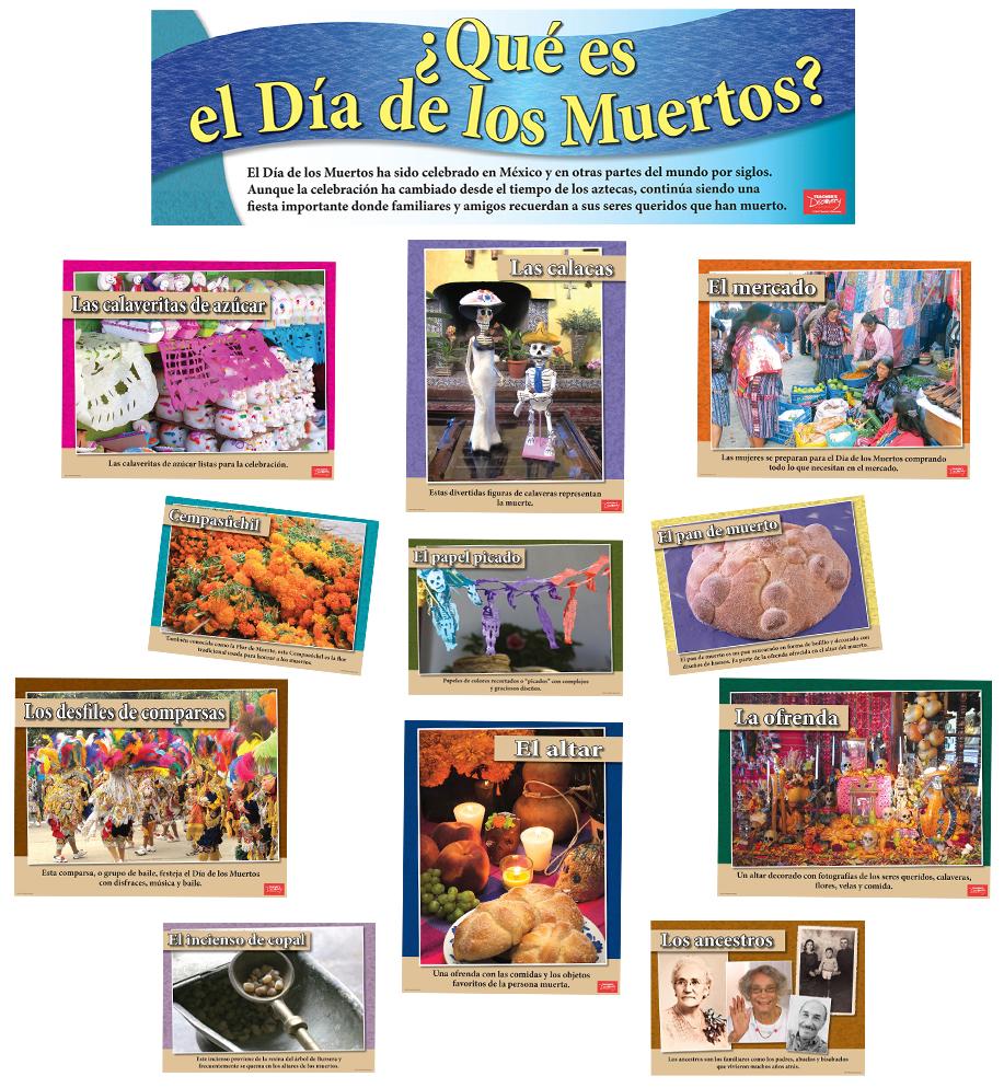 ¿Qué es el Día de los Muertos? Spanish Bulletin Board Set