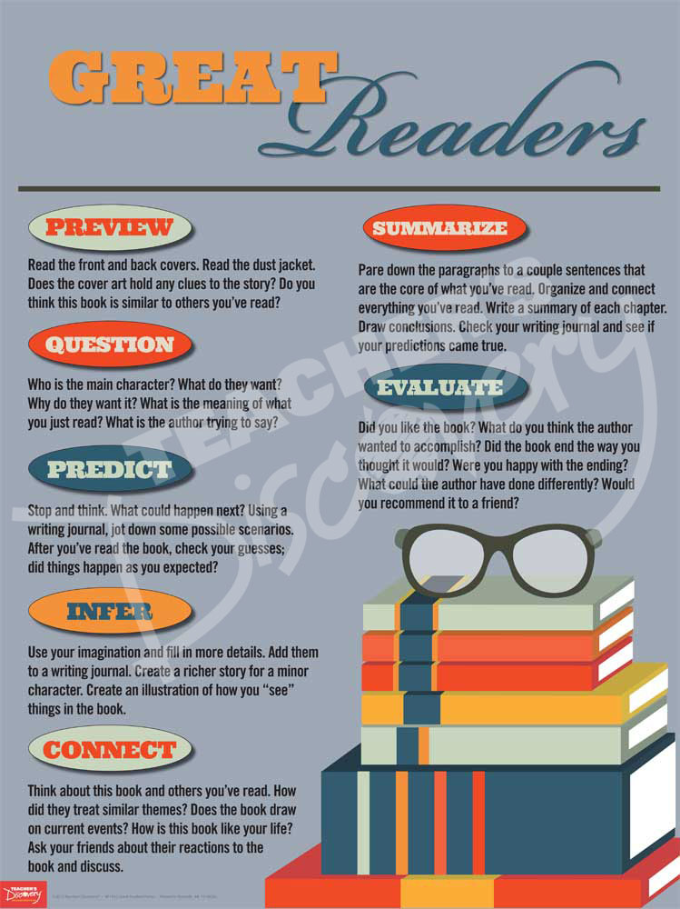 Great Readers and Fiction vs. Nonfiction Poster Set - Great Readers and Fiction vs. Nonfiction Poster Set