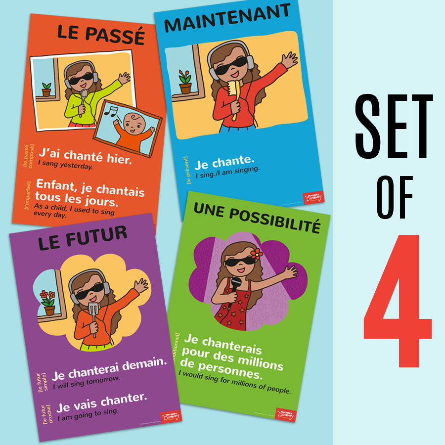 Intro to Verb Forms and Tenses French Posters (Set of 4)