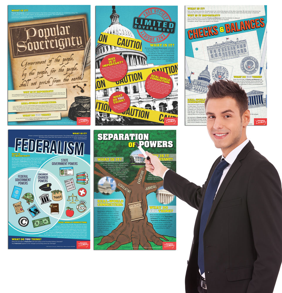 Constitutional Core Principles Mini-Poster Set - Constitutional Core Principles Mini-Poster Set