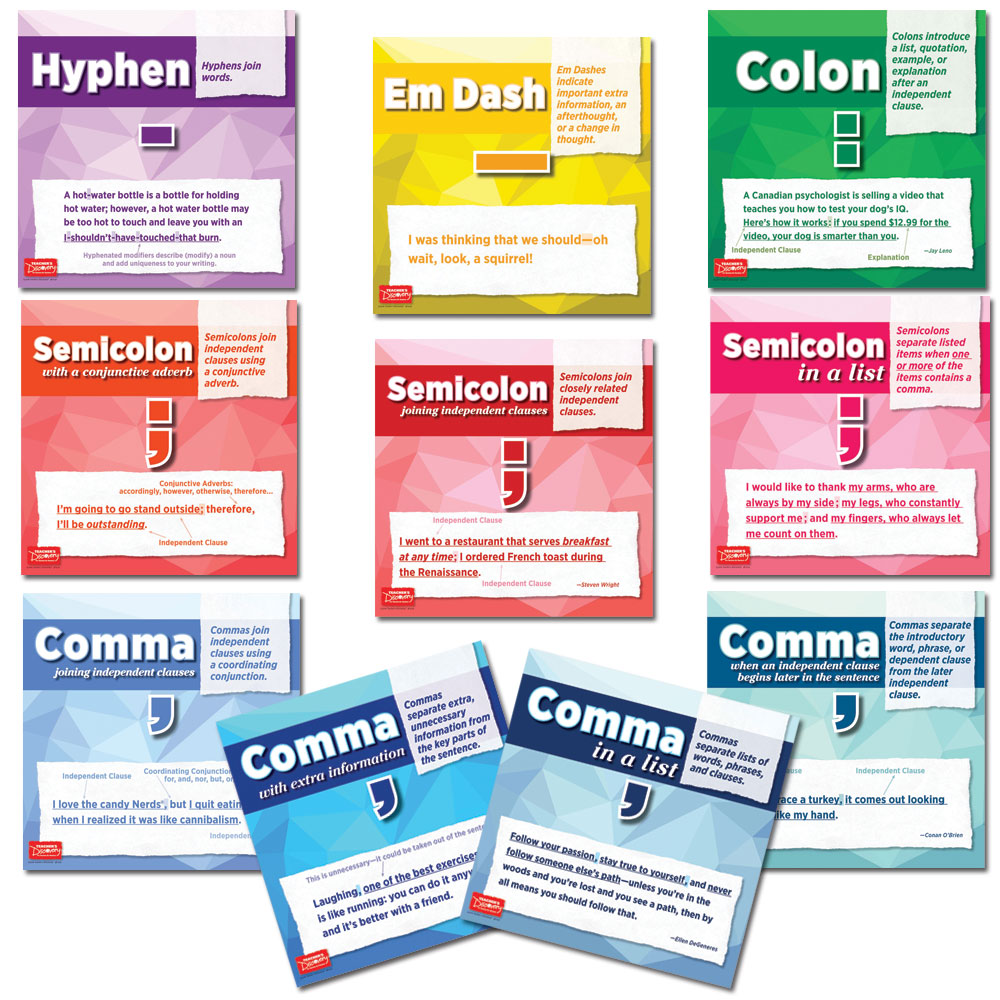 Punctuation Mini-Poster Set