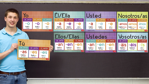 Reinforce! Spanish Verbs Set of 4 Bulletin Board Sets