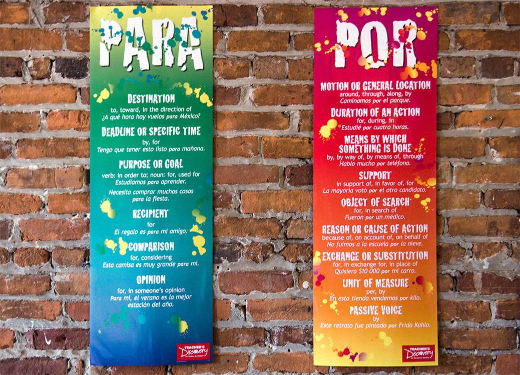 ¿Por o para? Spanish Poster Set
