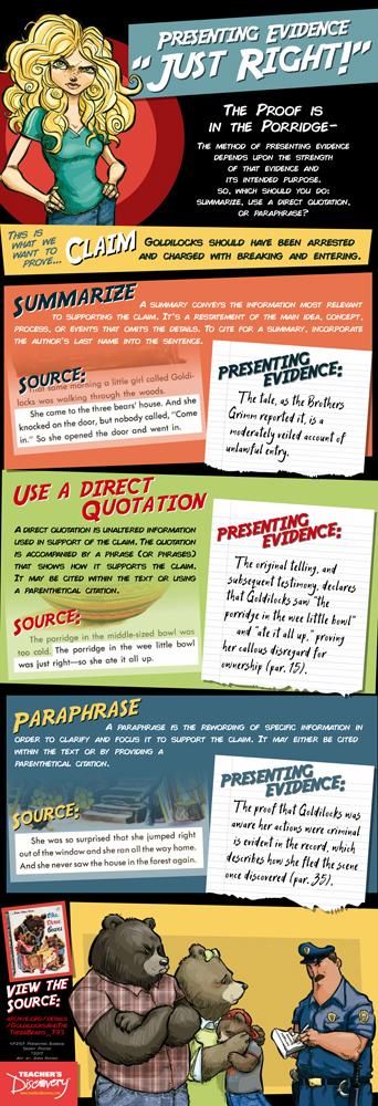 Presenting Evidence Skinny Poster