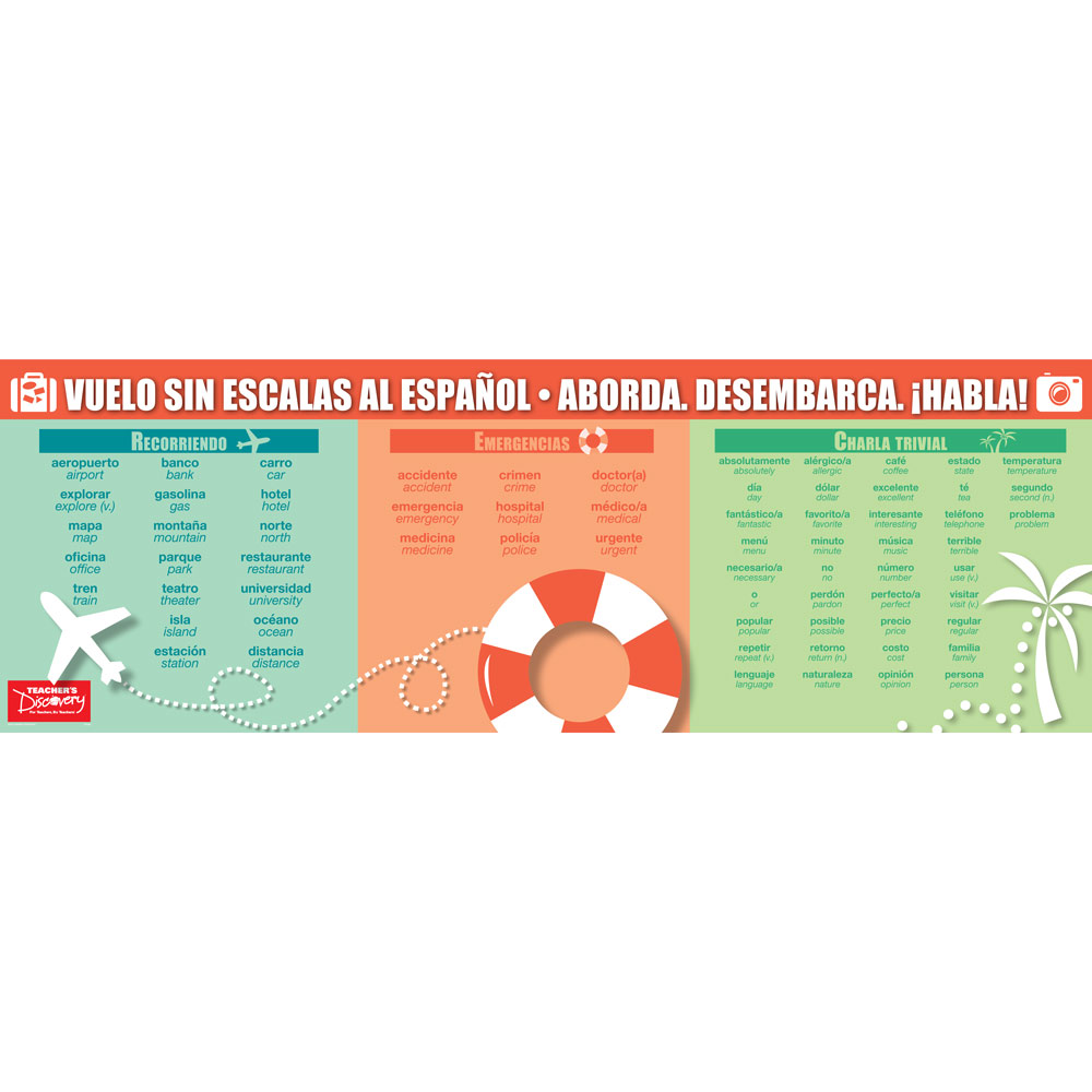 Common Cognates Spanish Poster
