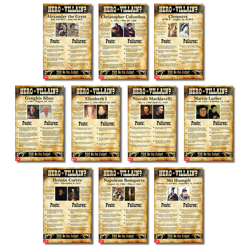 World History Hero or Villain? Mini-Poster Set I - Set of 10