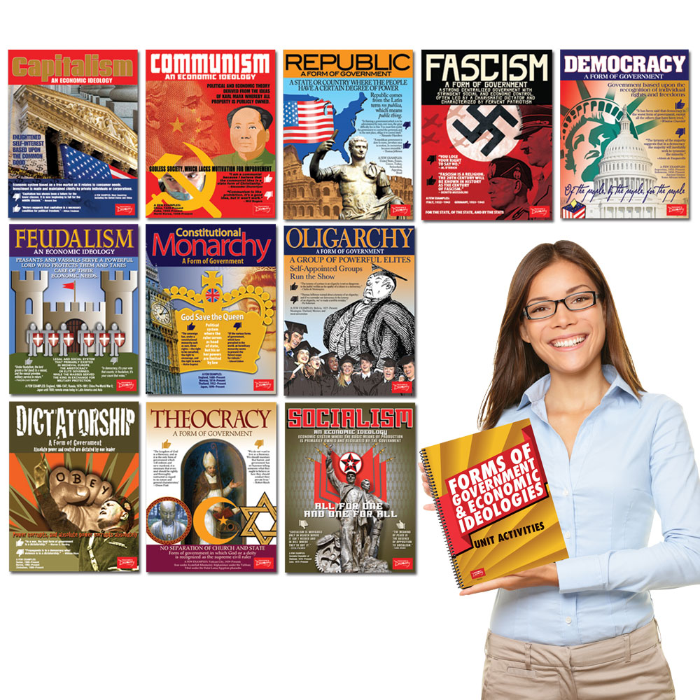Forms of Government and Economic Ideologies Posters and Unit Activities Book Set